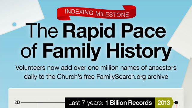 rapid family history infographic